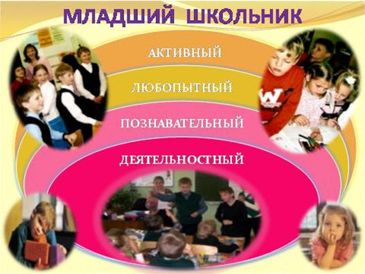 http://two-schoolsev.ucoz.ru/FGOS/1.jpg