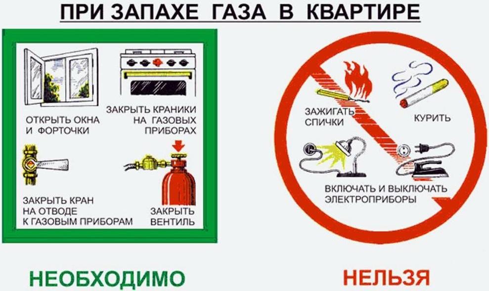 картинки пользования газовыми приборами используется как цветовая